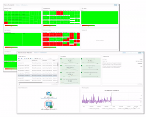 Azure Management Pack - Azure Availability