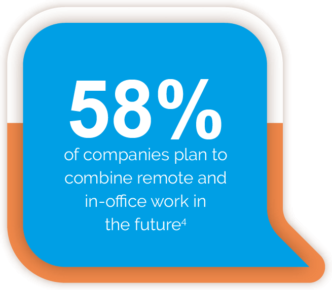 58 percent of companies plan to combine remote and in-office working in the future