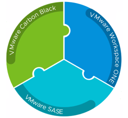 VMware Anywhere Wroksapce - Carbon BLack, Workspace ONE and VMware SASE